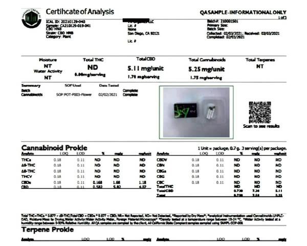 アイコスCBD『SENZ』成分分析表