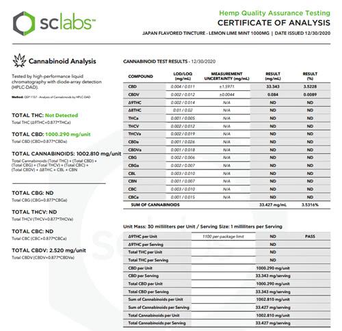CBDfxブロードスペクトラムCBDオイルのCOA(成分分析証明書)